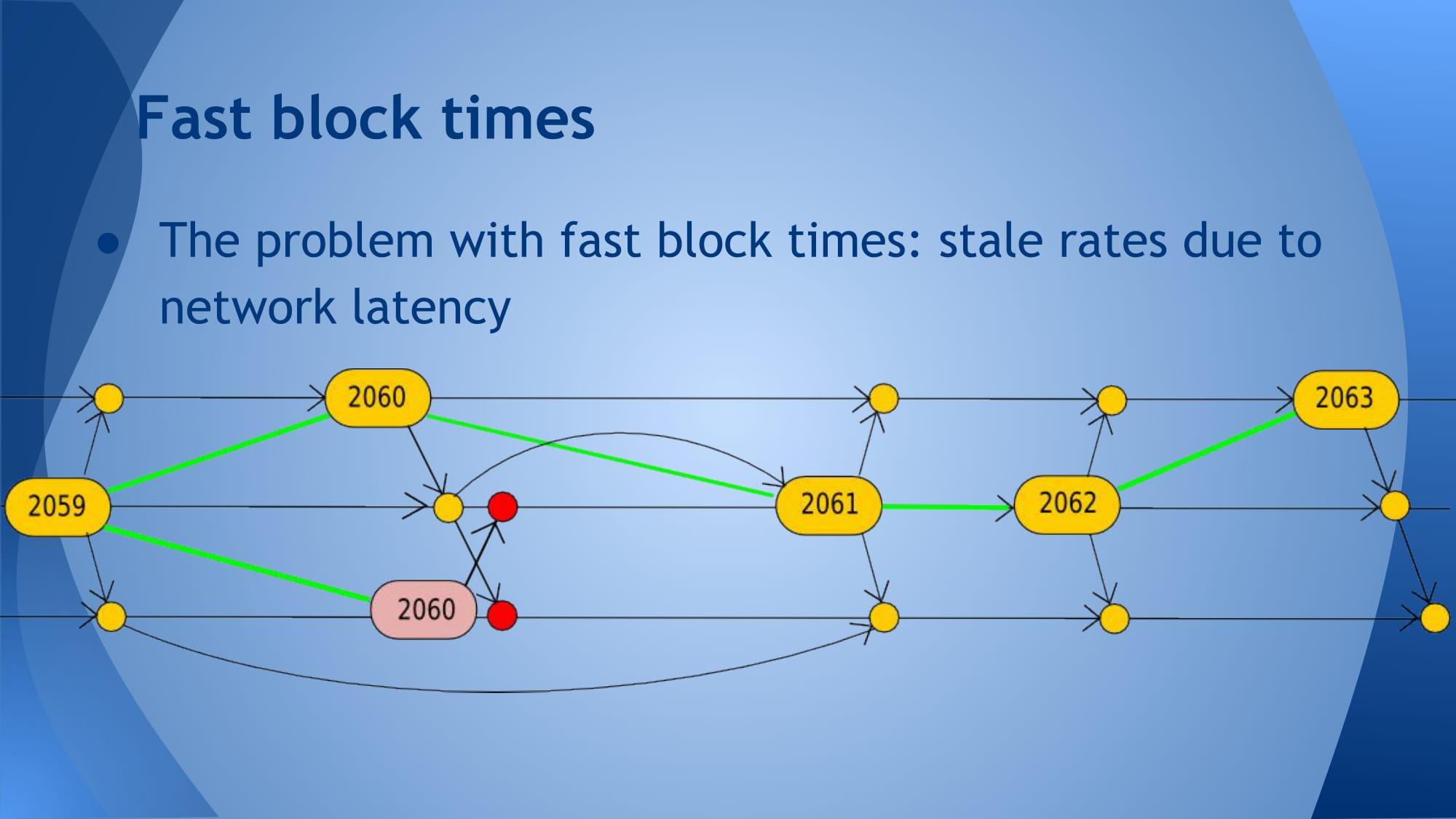 Ethereum in 25 Minutes-24.jpg