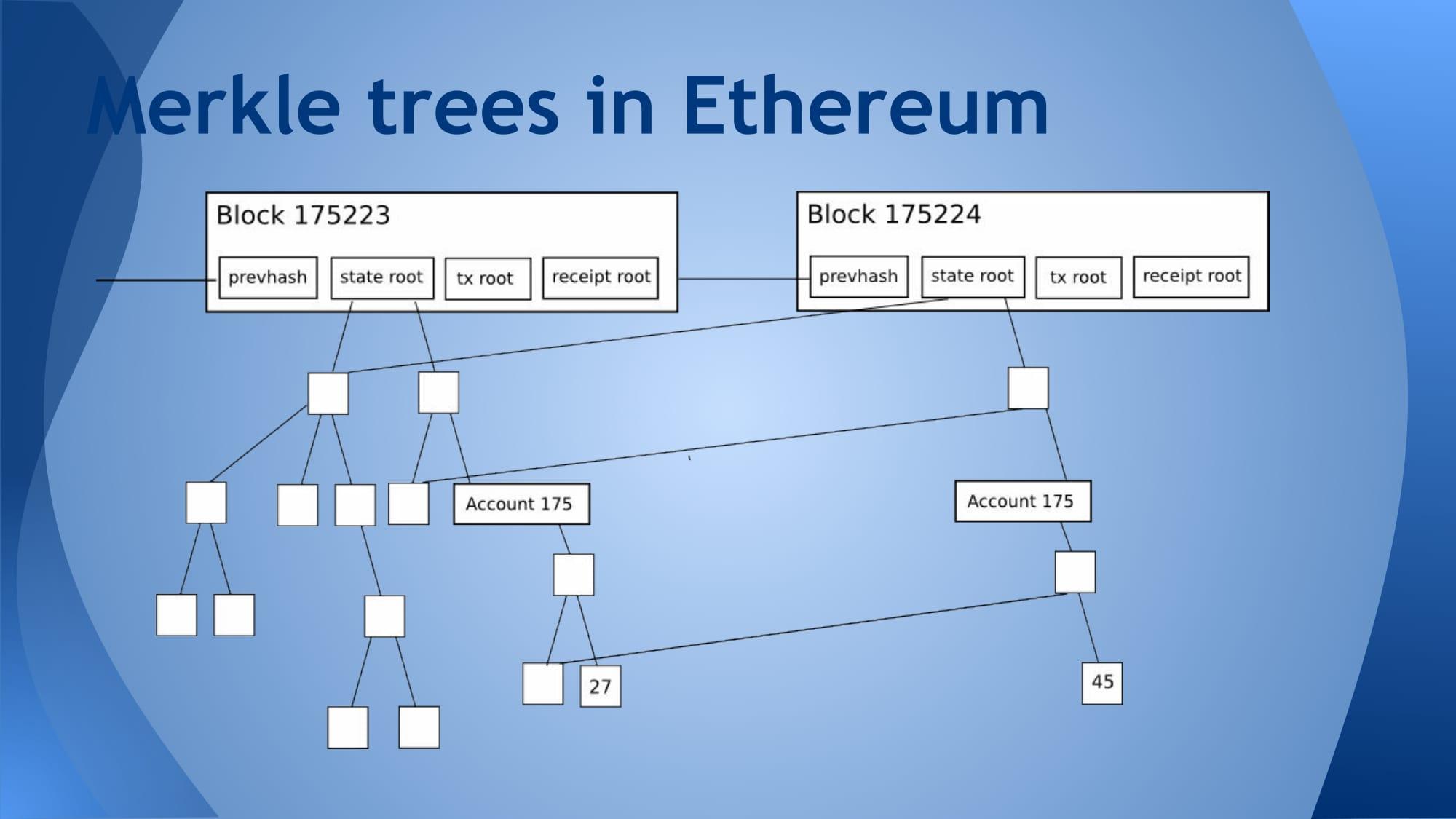 Ethereum in 25 Minutes-29.jpg