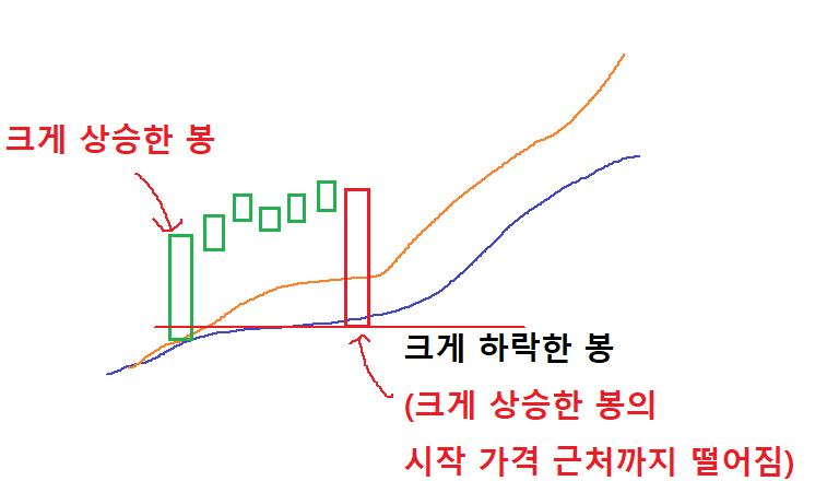 하락봉예시.png