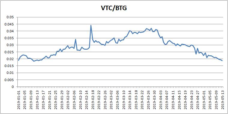 VTCBTG.png