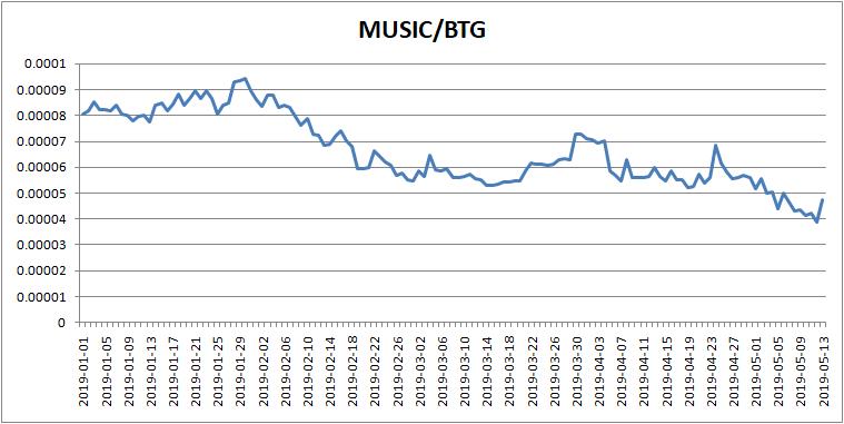 MUSICBTG.png