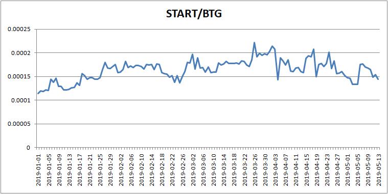 STARTBTG.png
