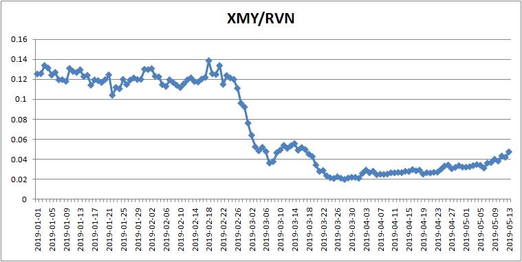 XMYRVN.png