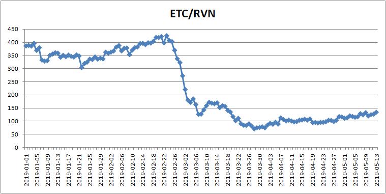 ETCRVN.png