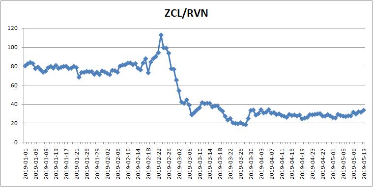 ZCLRVN.png