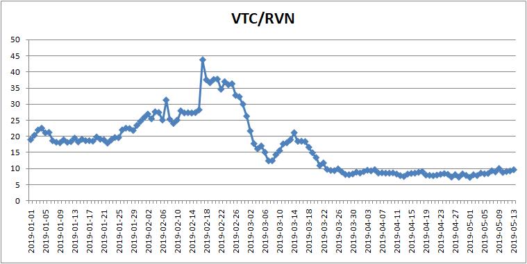 VTCRVN.png
