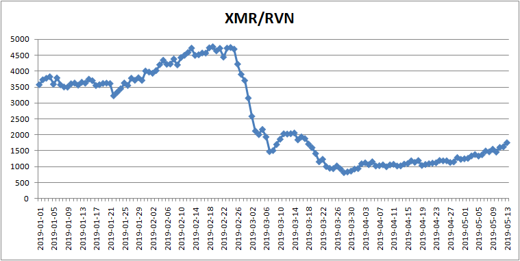 XMRRVN.png