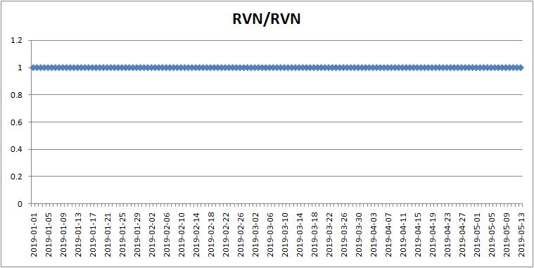 RVNRVN.png