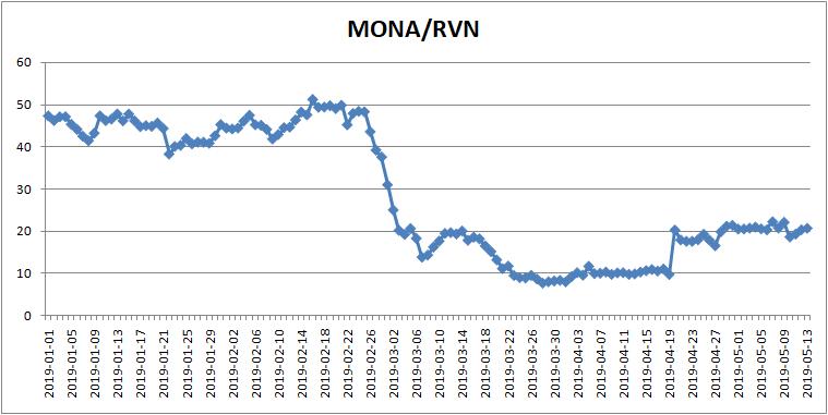 MONARVN.png