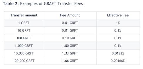 graft_fee.jpg