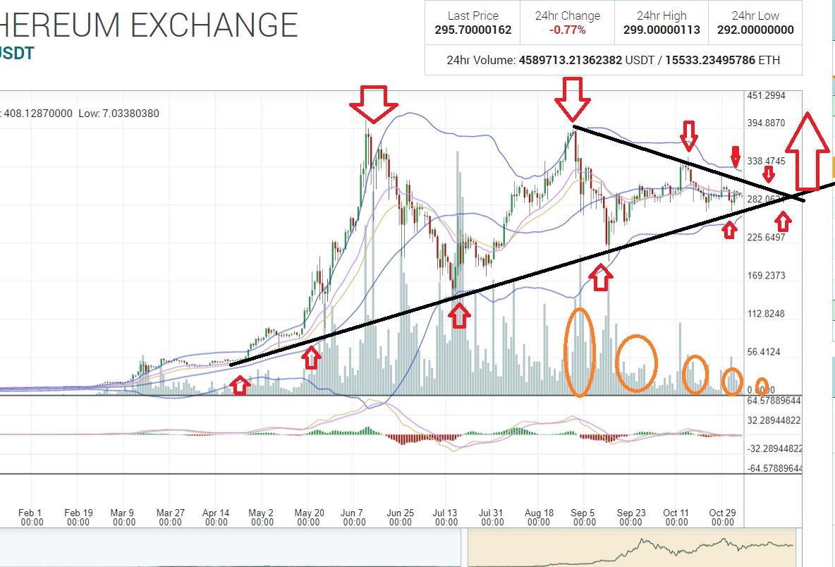 eth-chart.png