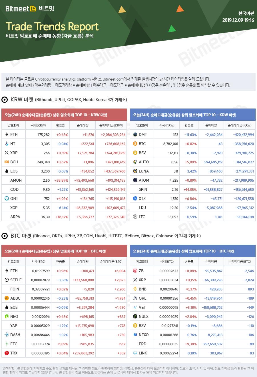 bitmeet_trends_report_2019-12-09_07_16_47.png