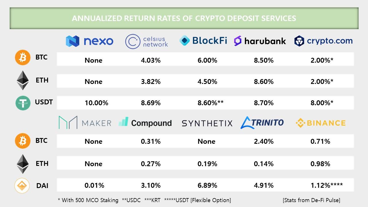 crypto finance_200713.jpg