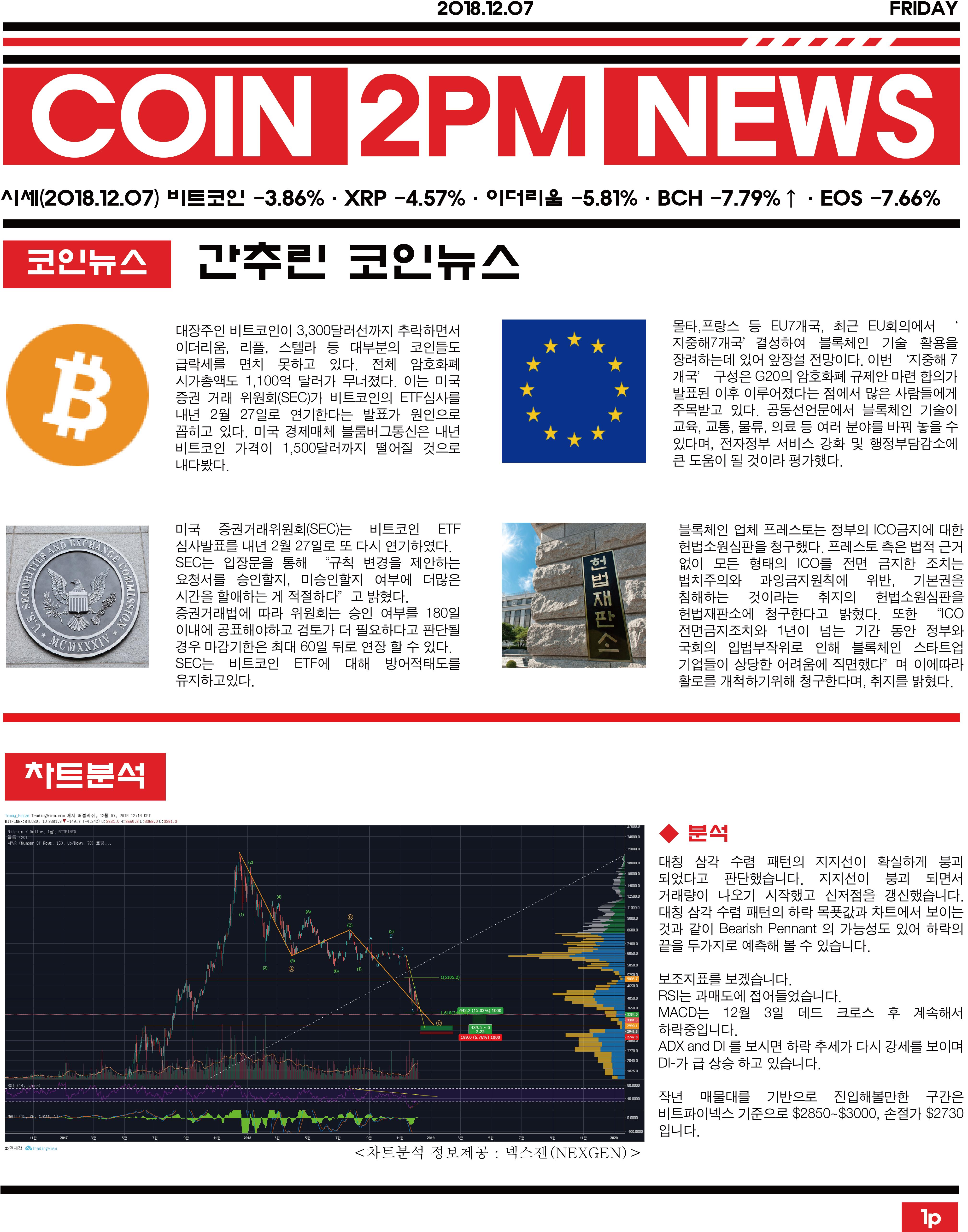 코인2PM뉴스 정보지 (1).png