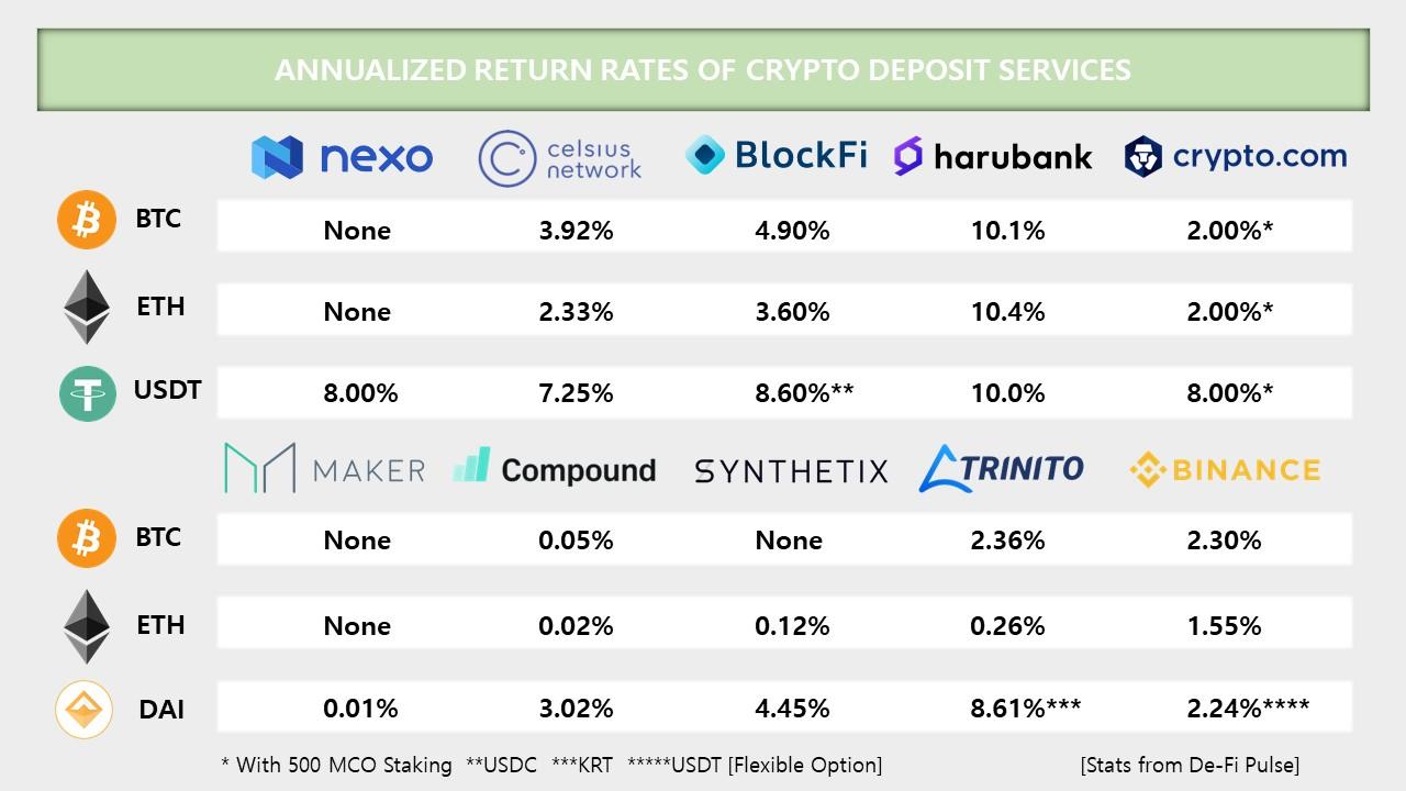 crypto finance_200326.jpg