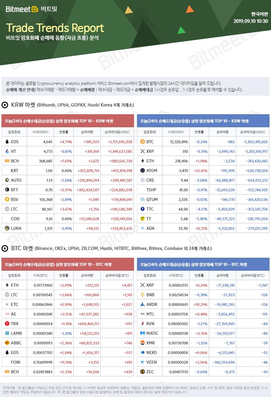 bitmeet_trends_report_2019-09-10_10_30_37.png