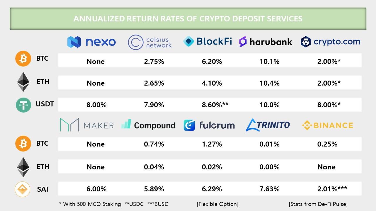 crypto finance_011620.jpg