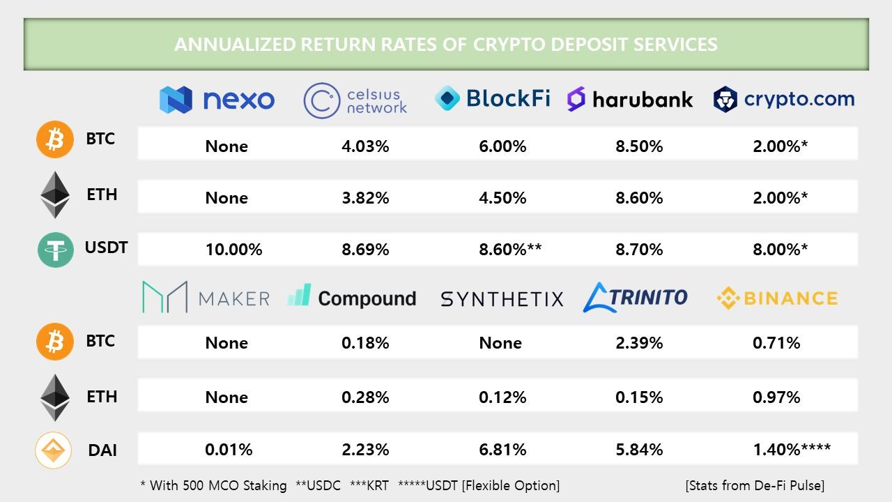 crypto finance_200716.jpg