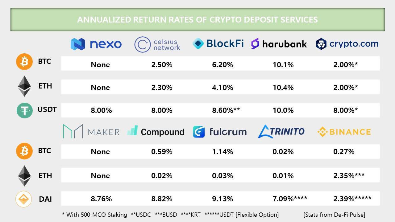 crypto finance_200206.jpg
