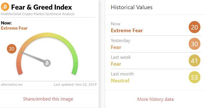 fear & greed index.JPG