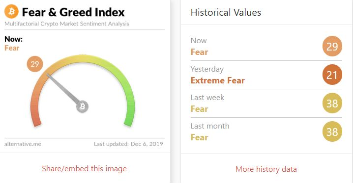 fear & Greed index.JPG