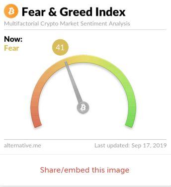 fear index.JPG