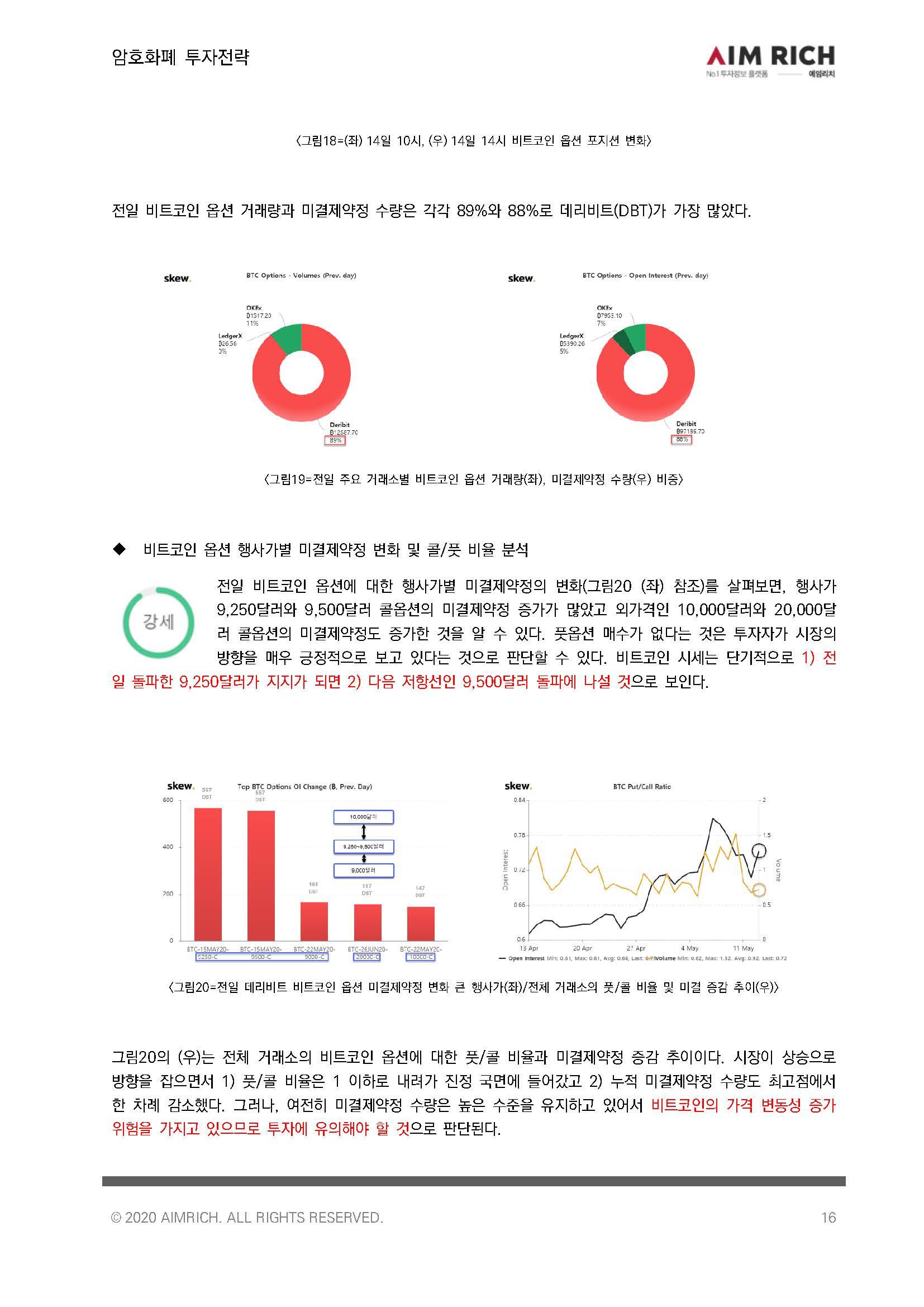 [투자전략]비트코인, 주요 자산 중 연초대비 수익률 1위로 '강세'_20200514_페이지_16.jpg