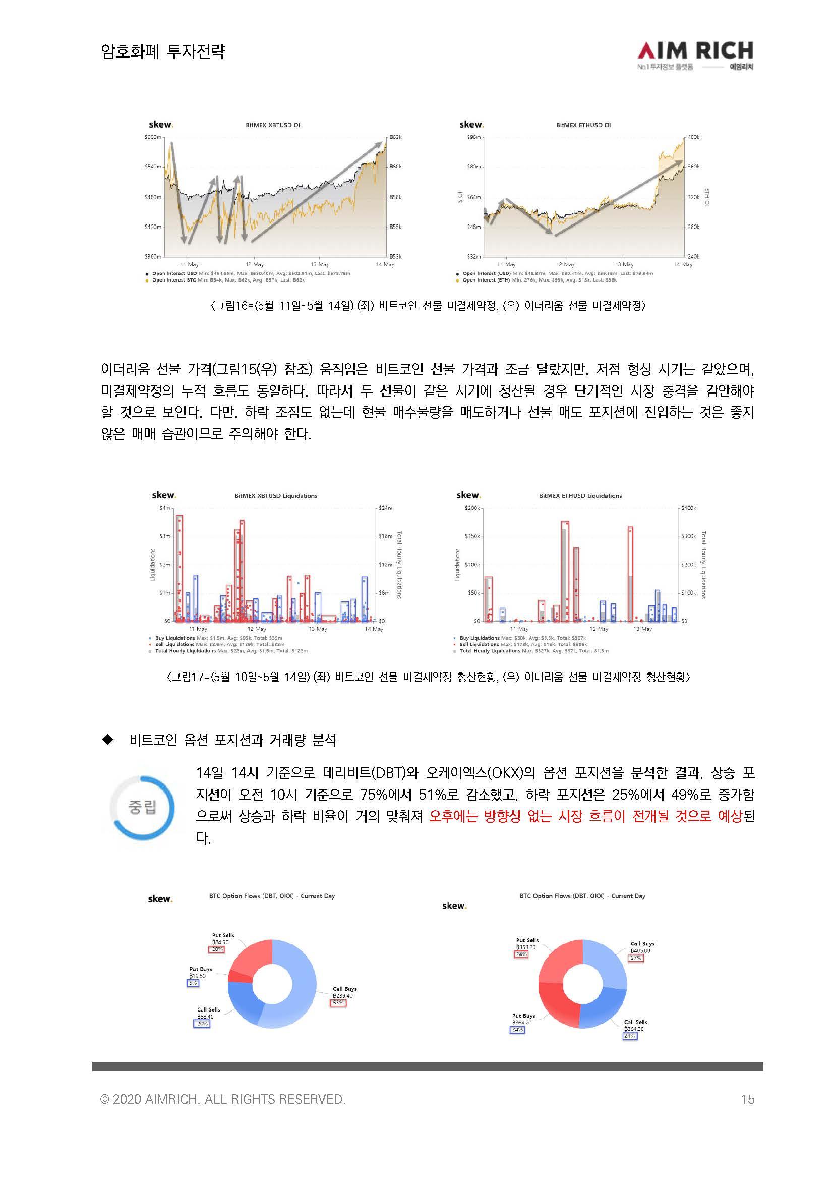 [투자전략]비트코인, 주요 자산 중 연초대비 수익률 1위로 '강세'_20200514_페이지_15.jpg