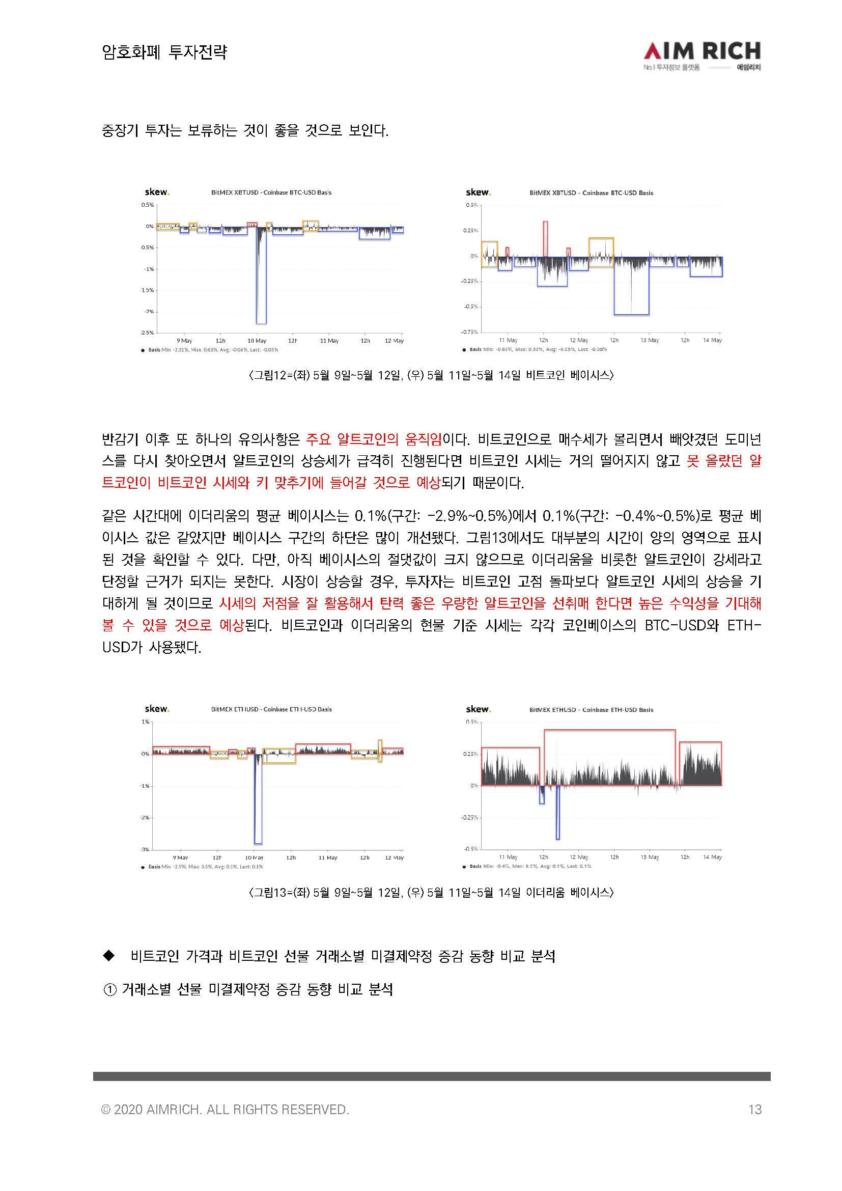 [투자전략]비트코인, 주요 자산 중 연초대비 수익률 1위로 '강세'_20200514_페이지_13.jpg