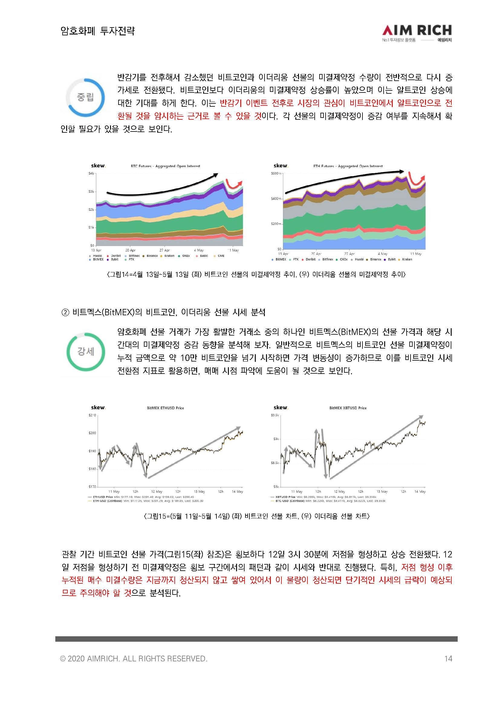 [투자전략]비트코인, 주요 자산 중 연초대비 수익률 1위로 '강세'_20200514_페이지_14.jpg