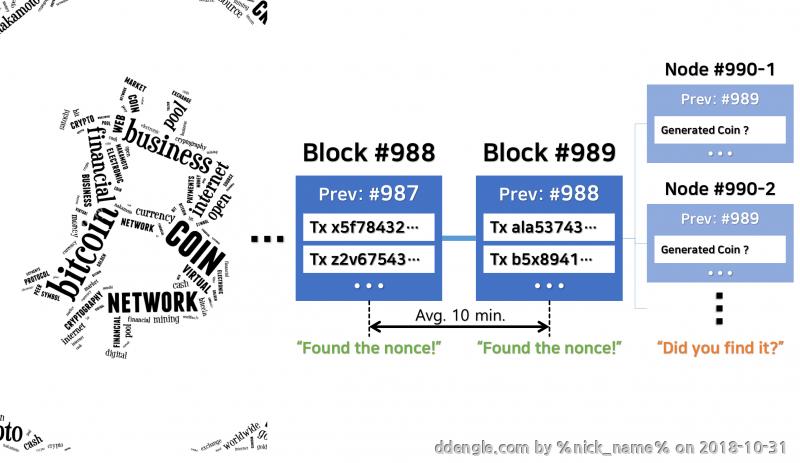 blockcreating.png