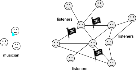 1-PiiX0xuO5FyGou2ixyxJaA.png