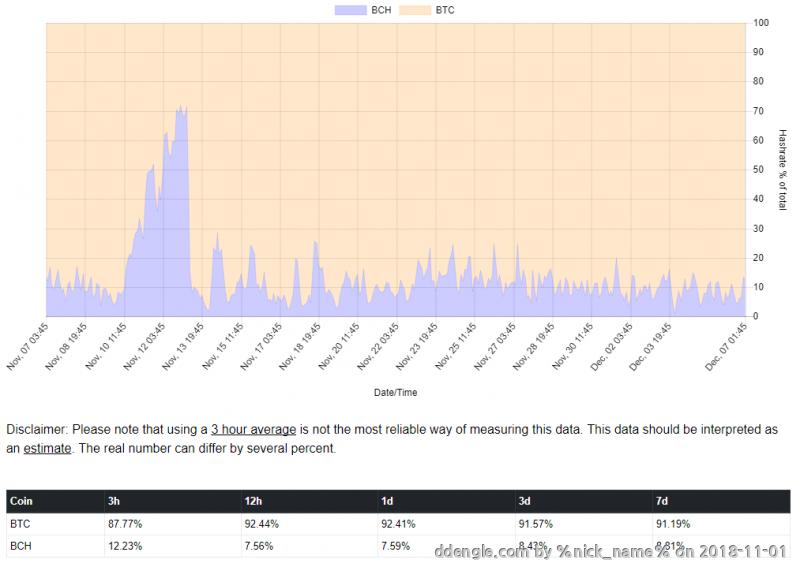 비캐 해쉬 증가.PNG